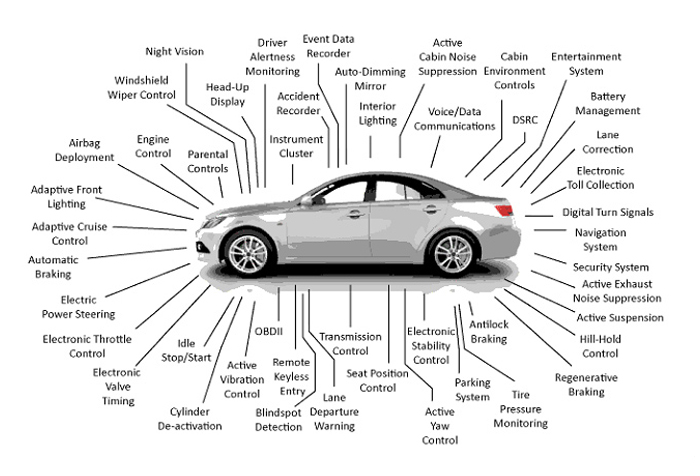 Auto Electrical Repairs - Car Servicing & You, Keilor Park